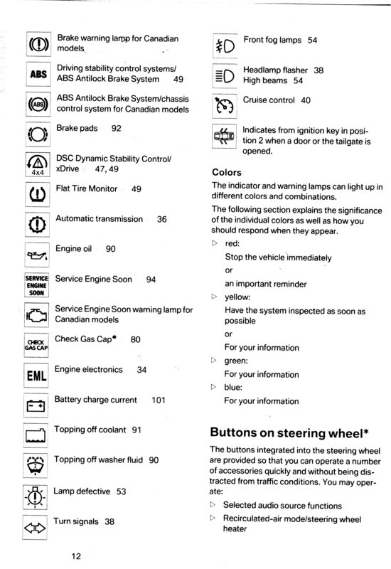 2006 Bmw 325i Warning Light Symbols
